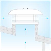 монтаж крышных вентиляторов на скатной кровле