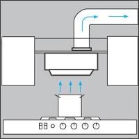 схема вытяжки воздуха от плиты