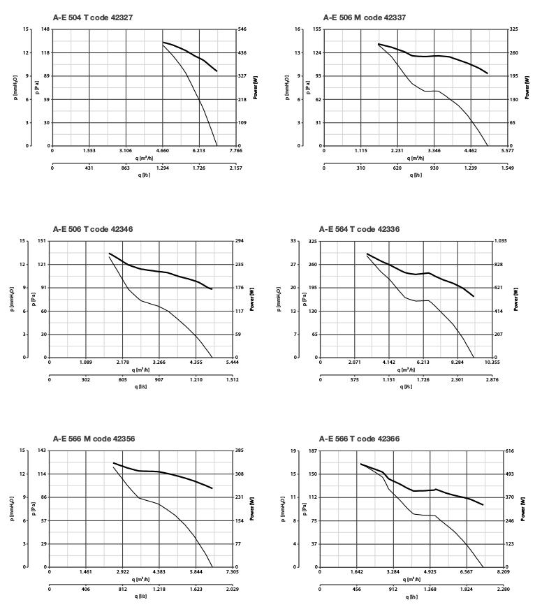 графы производительности