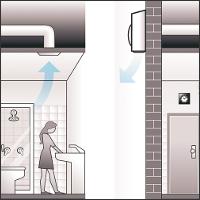 варианты установки в помещениях